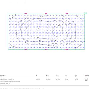 comparazione proiettori industriali led